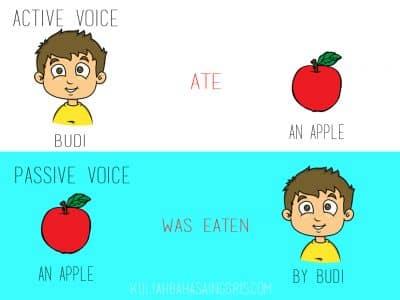 Passive-Voice