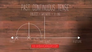 past con
