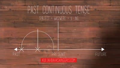 Contoh Soal Latihan Simple Present Tense Simple Present Tense Pengertian Rumus Dan Contoh Soal