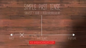 English Grammar: Definisi, Rumus, Contoh Kalimat dan Soal Latihan Simple Past Tense Terlengkap