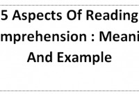 5 Aspects Of Reading Comprehension : Meaning And Example