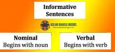 Pengertian Contoh Kalimat Nominal Dan Verbal Dalam Bahasa Inggris