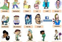 200 Kosakata Penyakit dan Istilah Medis dalam Bahasa Inggris LENGKAP