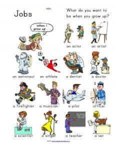 Daftar Kosakata Pekerjaan dalam Bahasa Inggris Terlengkap dari A-Z