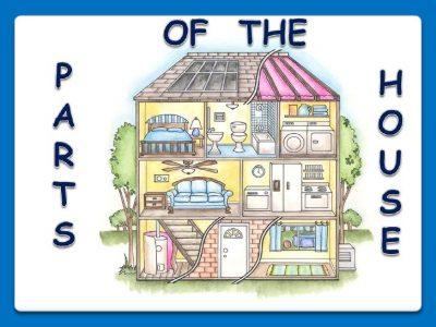Nama Bagian Rumah Dalam Bahasa Inggris Part Of The House Vocabulary Lengkap
