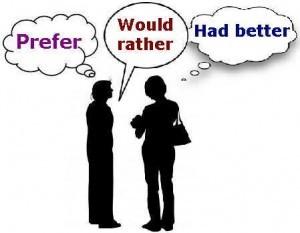 Pengertian, Rumus, Beserta Contoh Kalimat Preferences Dalam Bahasa Inggris