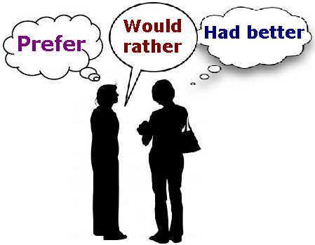 Pengertian, Rumus, Beserta Contoh Kalimat Preferences