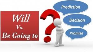 """Penggunaan Kata """"Will"""" dan """"Going to"""" Dalam Bahasa Inggris"""