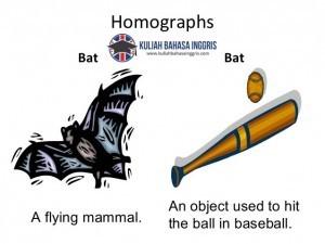 Pengertian Dan Contoh Kalimat Homograph Bahasa Inggris