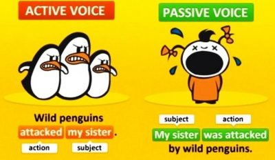 Contoh Kalimat Passive Voice Present Tense Bahasa Inggris dan Artinya