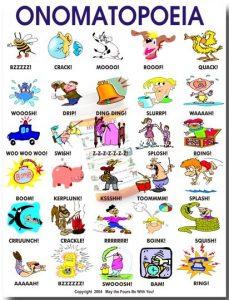 Pengertian dan Contoh Onomatopoeia Bahasa Inggris Paling Lengkap
