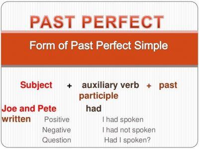 50 Contoh Kalimat Past Perfect Tense Dalam Bahasa Inggris