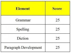 Contoh RPP Bahasa Inggris SMP Kelas 9 Semester 1 Materi Procedure Text