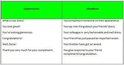 Contoh RPP Bahasa Inggris SMA Kelas X Semester 2 Speaking Skill Kurikulum KTSP