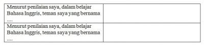 Contoh RPP Bahasa Inggris Kelas 7 Semester 2 Kurikulum 2013 Chapter 10