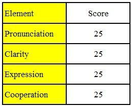 Contoh RPP Bahasa Inggris SMP Kelas 8 Semester 1 Reading Skill Kurikulum KTSP