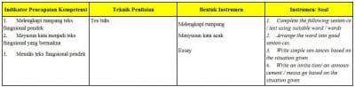 Contoh RPP Bahasa Inggris SMP Kelas 8 Semester 1 Writing Skill Kurikulum KTSP