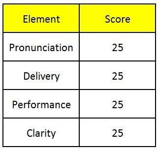 Contoh RPP Bahasa Inggris SMP Kelas 8 Semester 2 Reading Skill Kurikulum KTSP