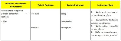 Contoh RPP Bahasa Inggris SMP Kelas 8 Semester 2 Writing Skill Kurikulum KTSP
