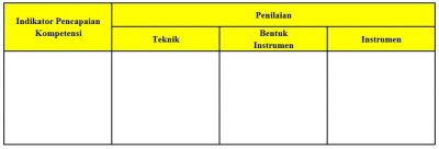 Contoh Panduan Pengembangan Rencana Pelaksanaan Pembelajaran (RPP) Bahasa Inggris