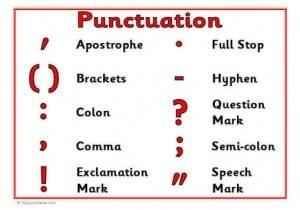 Pengertian, 12 Jenis dan Penjelasan Punctuation (Tanda Baca) dalam Bahasa Inggris Lengkap