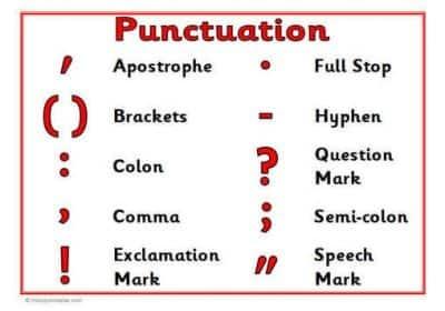 Pengertian, Jenis dan Penjelasan Punctuation dalam Bahasa Inggris Lengkap