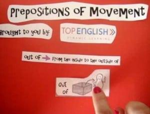 Pengertian, Contoh dan 10 jenis Preposition of Movement dalam Bahasa Inggris