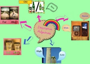 Pengertian, Aturan Serta Contoh Descriptive Adjective Dalam Kalimat Bahasa Inggris