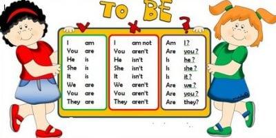 To Be, Materi Dasar Bahasa Inggris yang Wajib di Kuasai bagi Pemula beserta Contoh Soalnya