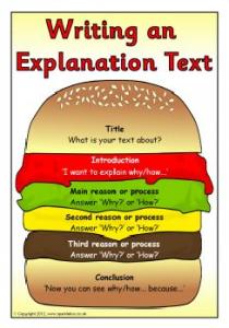 Pengertian, Tujuan, Contoh dan Struktur Explanation Text dalam Bahasa Inggris
