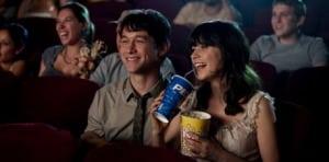 Pengertian Dan Perbedaan Film vs Movie Dalam Bahasa Inggris Beserta Contoh Kalimatnya