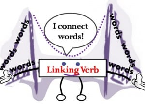 Linking Verb : Pengertian serta Penjelasan lengkap dan Contoh dalam Bahasa Inggris