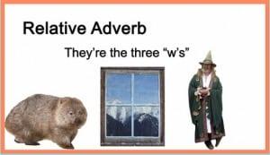 """Pengertian Dan Bentuk """"Relative Adverb"""" Beserta Contoh Disertai Soal Dalam Bahasa Inggris"""