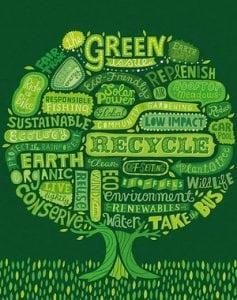 12 Contoh Poster Kebersihan Dan Kesehatan Bahasa Inggris Lengkap