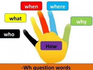 "Pengertian, Fungsi Dan Contoh Lengkap ""Question Words"" Dalam Kalimat Bahasa Inggris"
