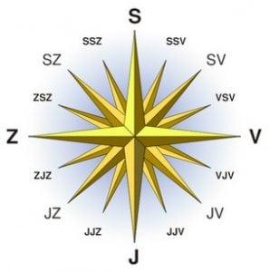Kumpulan Nama Arah Mata Angin Dalam Bahasa Inggris Beserta Contoh Kalimat Dalam Bahasa Inggris