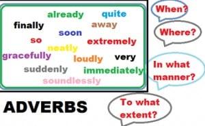 """Penjelasan Dan Contoh """"Plain Adverb"""" Dalam Bahasa Inggris Lengkap"""