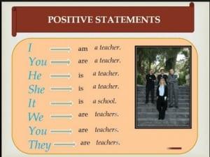 65 Contoh Positive Sentence Dalam Bahasa Inggris Beserta Arti Lengkap