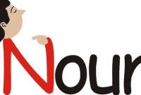 "37 Contoh Kalimat Bahasa Inggris Menggunakan ""Noun"" Beserta Arti Lengkap"