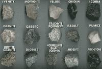Explanation Text : Proses Terbentunya Batuan Dalam Bahasa Inggris Beserta Dengan Arti