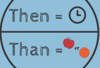 Penjelasan 'Than vs Then' Dalam Bahasa Inggris Lengkap Beserta Contoh