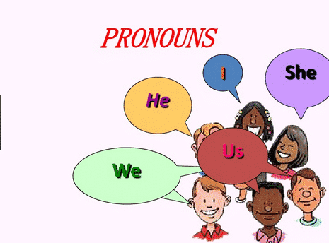 20 Contoh Soal Pronoun Dalam Bahasa Inggris Beserta Jawaban