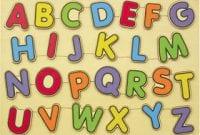 Contoh Bentuk 'Mengeja' Nama Dalam Bahasa Inggris Beserta Artinya