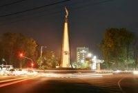 Contoh Descriptive Text Kota Bogor Dalam Bahasa Inggris Dan Artinya