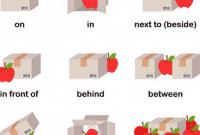 Soal 'Preposition' Bentuk Text Dalam Bahasa Inggris