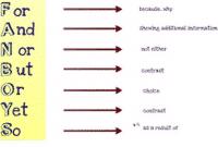 15 Contoh Soal Coordinate Conjunction Bahasa Inggris